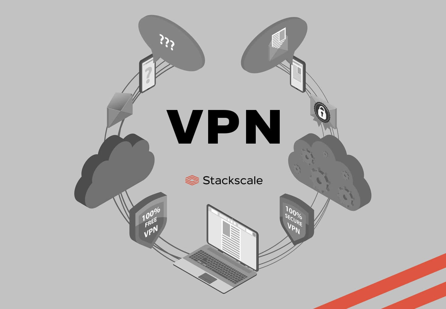 secure connection with VPN