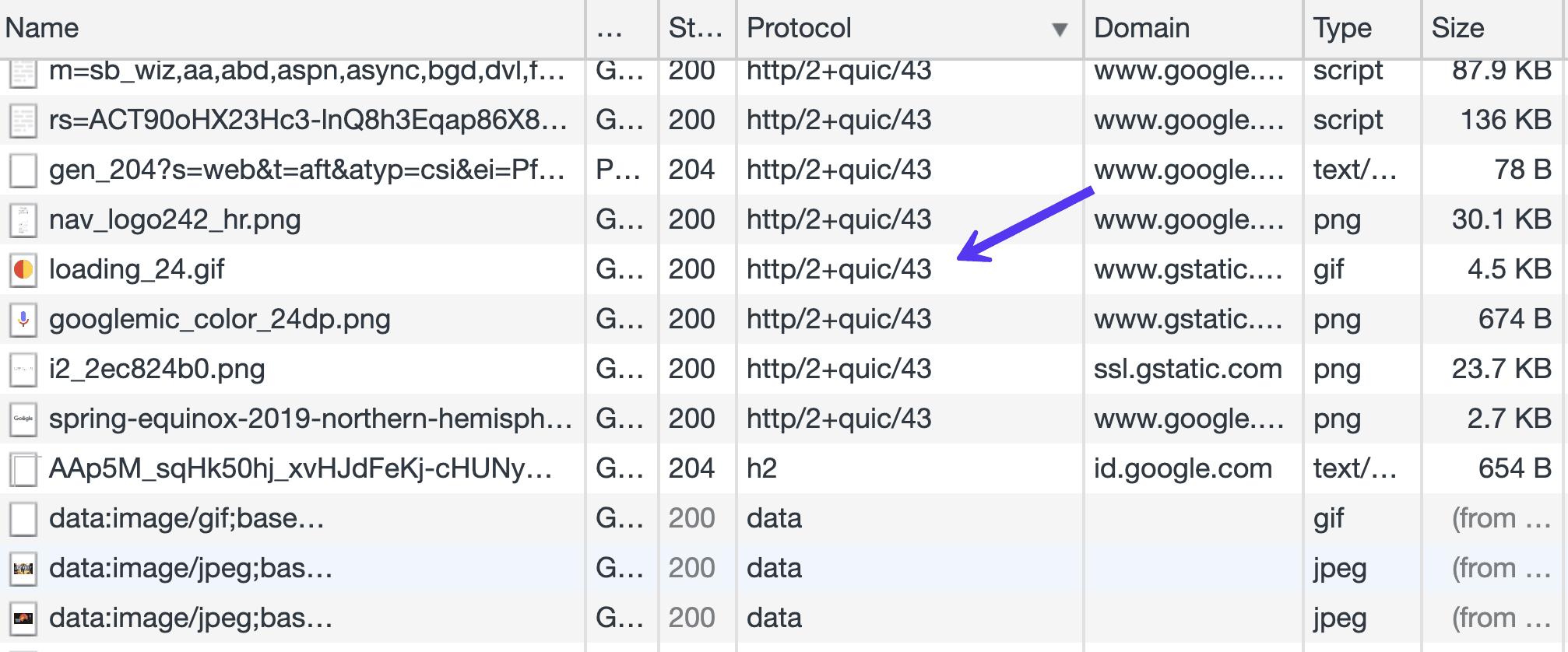 Carga de Gmail en Chrome Dev Tools para ver qué recursos carga en la columna Protocolo