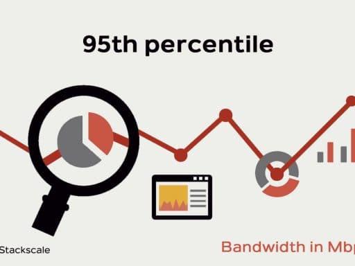 95th percentile, metering method for bandwidth usage