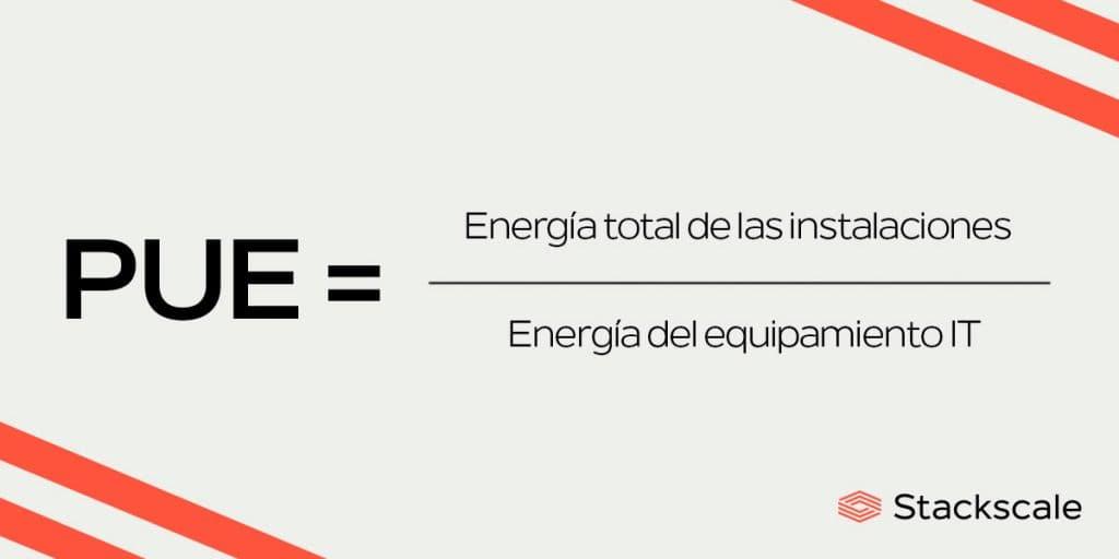 Método PUE para medir la eficiencia energética de los centros de datos