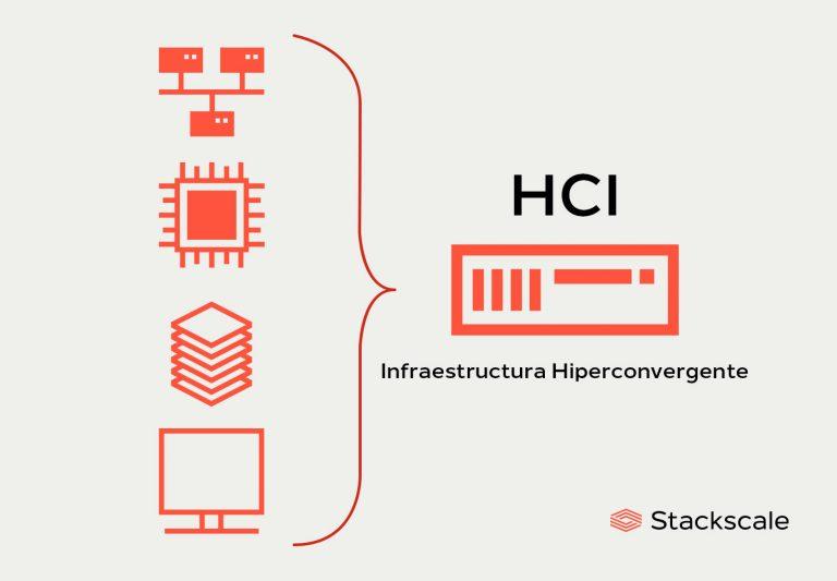 HCI o Infraestructura hiperconvergente