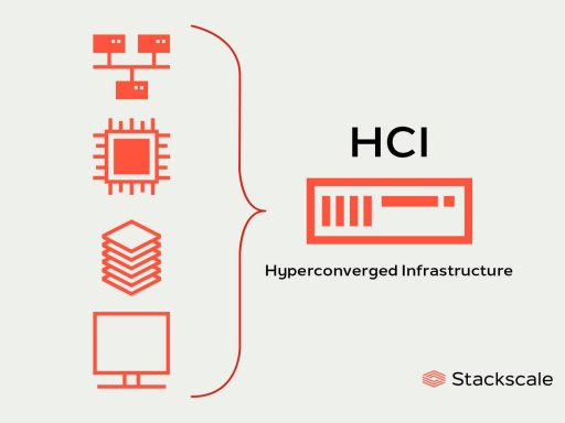 Hyperconverged infrastructure or HCI
